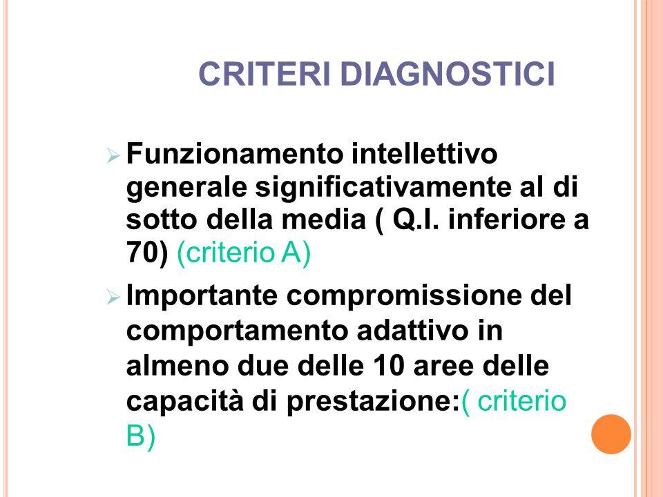 CRITERI DIAGNOSTICI Funzionamento intellettivo generale significativamente al di sotto della media ( Q.I. inferiore a 70) (criterio A)