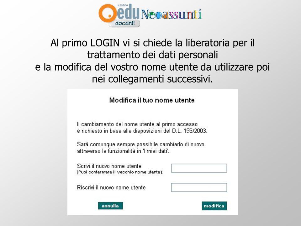Al primo LOGIN vi si chiede la liberatoria per il trattamento dei dati personali e la modifica del vostro nome utente da utilizzare poi nei collegamenti successivi.