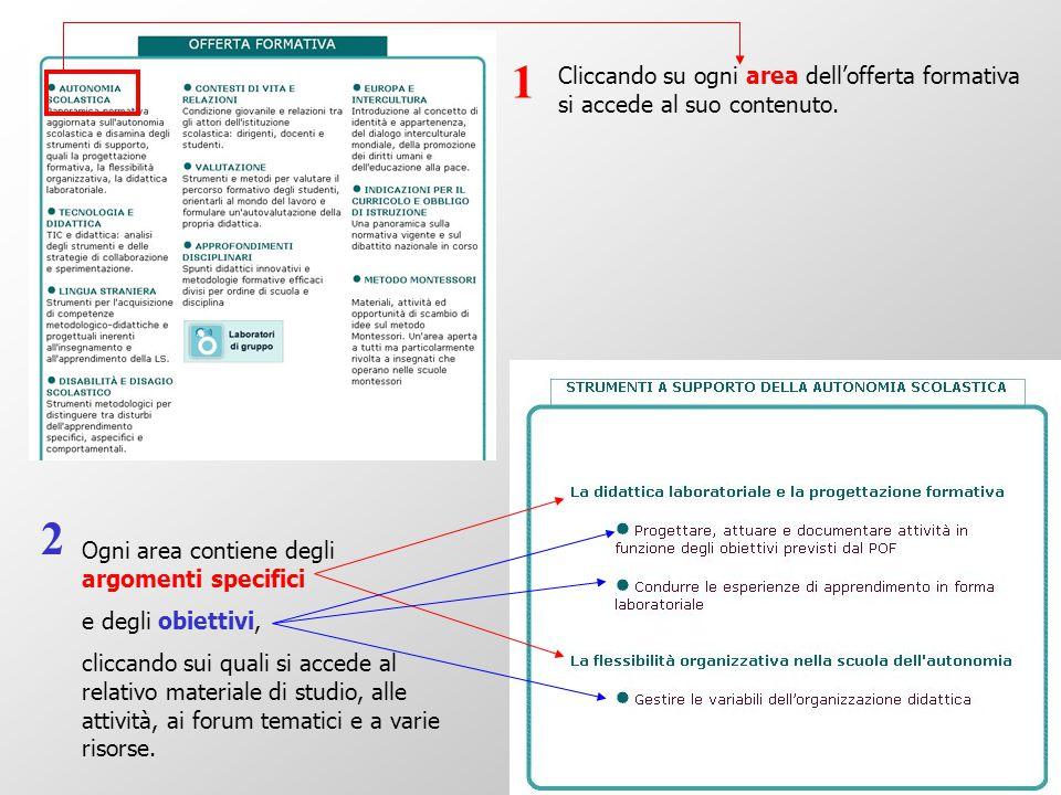 1 Cliccando su ogni area dell'offerta formativa si accede al suo contenuto. 2. Ogni area contiene degli argomenti specifici.
