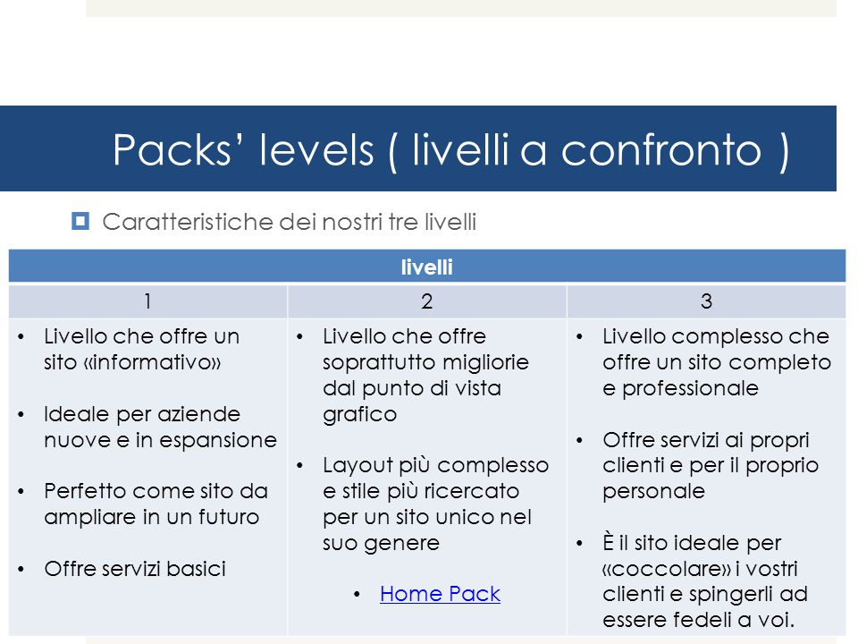 Packs' levels ( livelli a confronto )