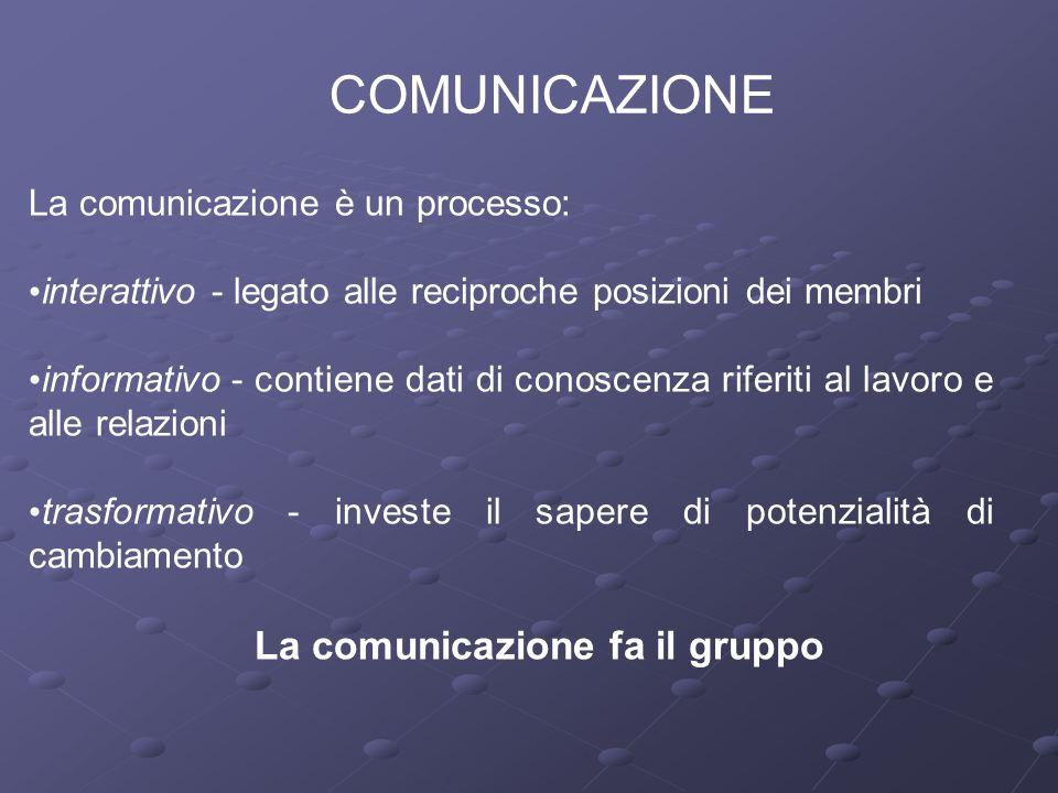 COMUNICAZIONE La comunicazione è un processo: