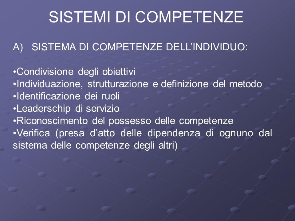 SISTEMI DI COMPETENZE A) SISTEMA DI COMPETENZE DELL'INDIVIDUO: