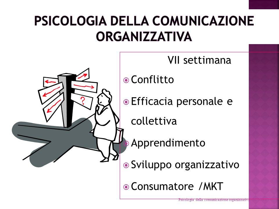 Psicologia della comunicazione organizzativa