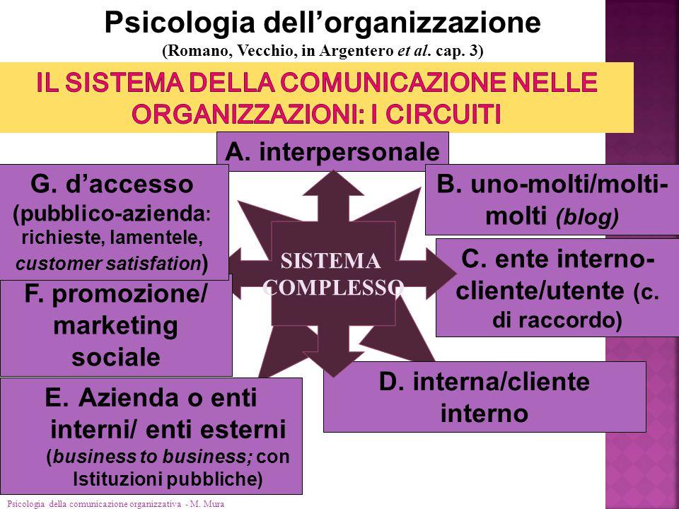 Il sistema della comunicazione nelle organizzazionI: I circuiti