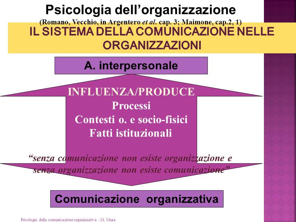 Il sistema della comunicazione nelle organizzazionI