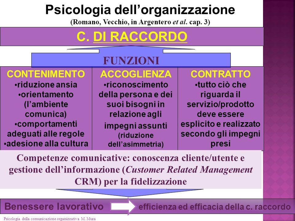 Psicologia dell'organizzazione C. DI RACCORDO