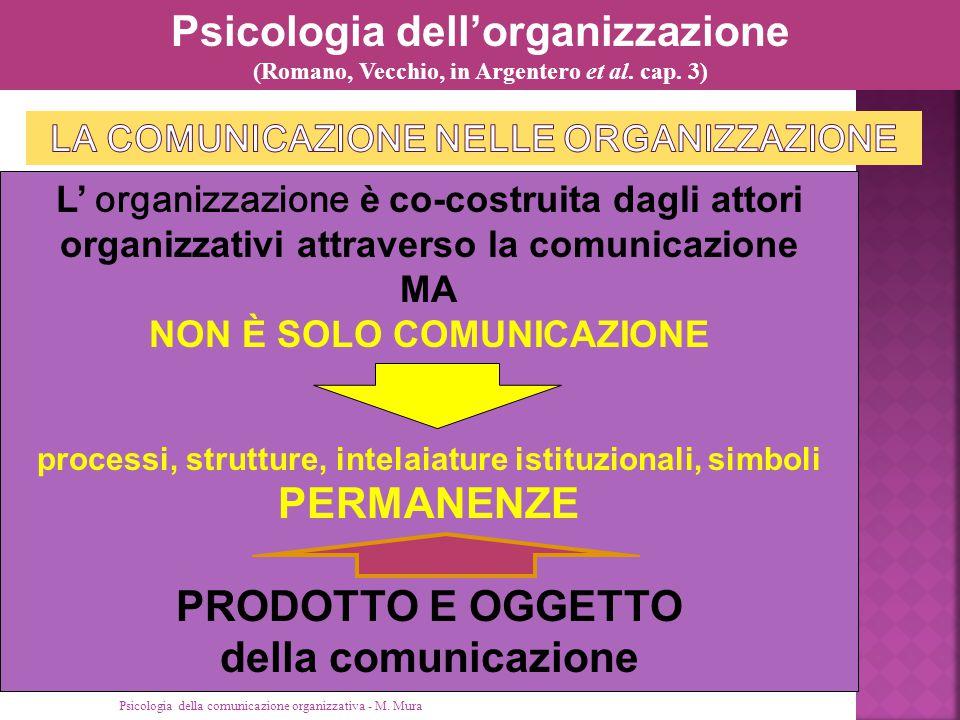 La comunicazione nelle organizzazione