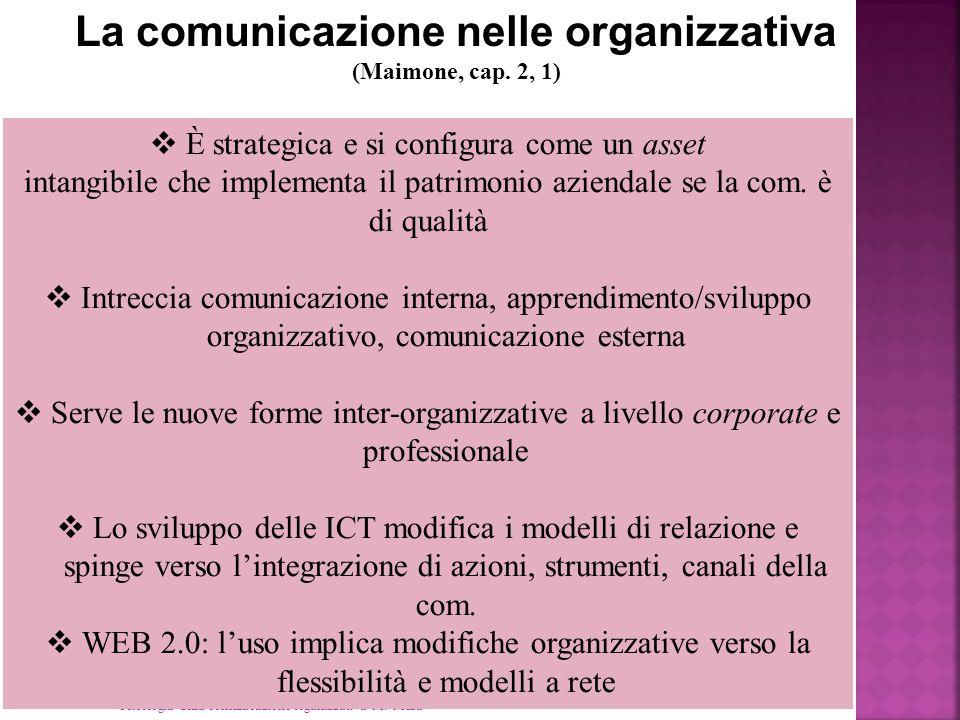 La comunicazione nelle organizzativa