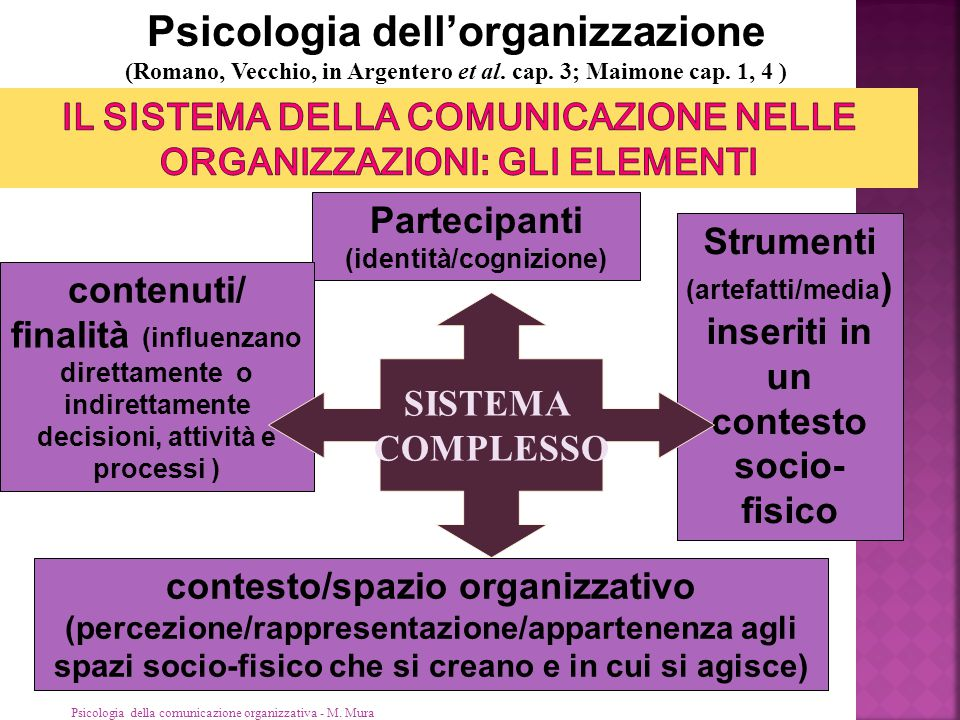 Il sistema della comunicazione nelle organizzazionI: gli elementi