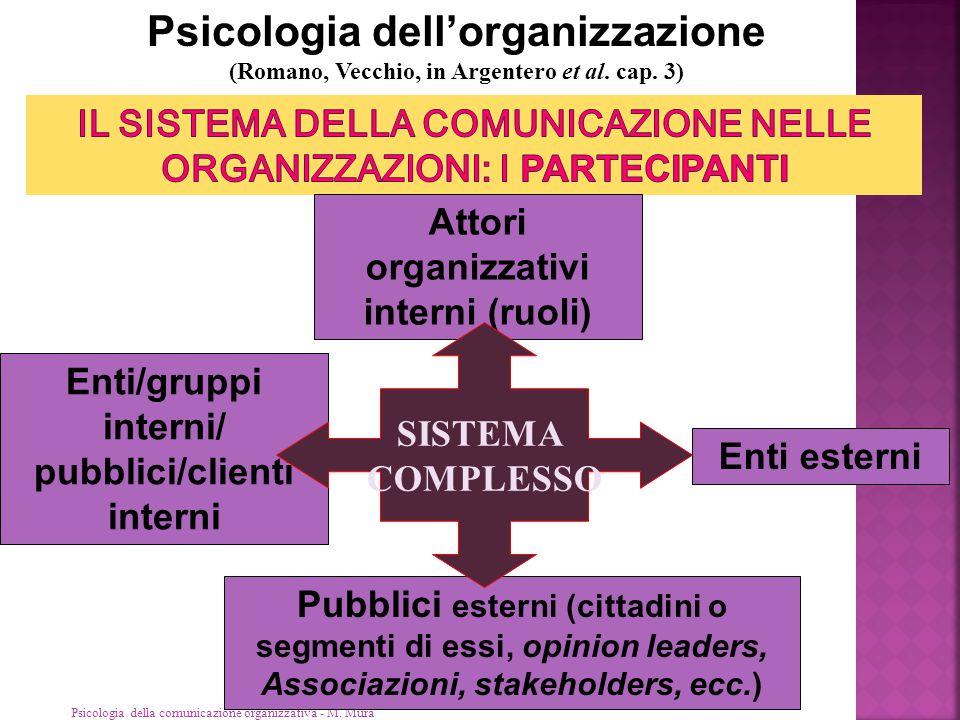 Il sistema della comunicazione nelle organizzazionI: i partecipanti