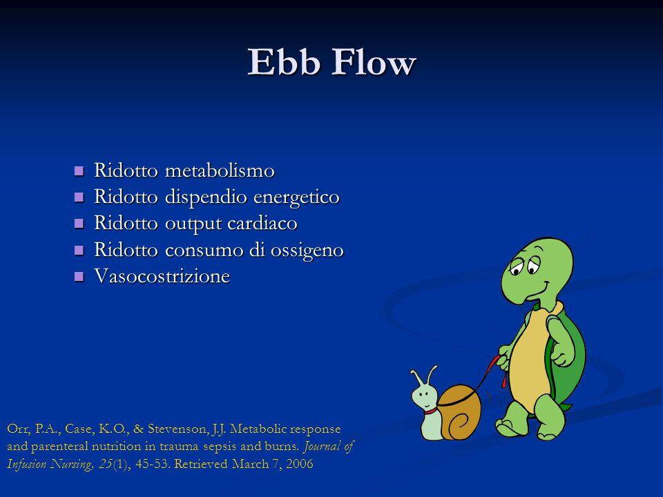 Ebb Flow Ridotto metabolismo Ridotto dispendio energetico