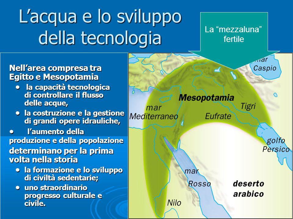L'acqua e lo sviluppo della tecnologia