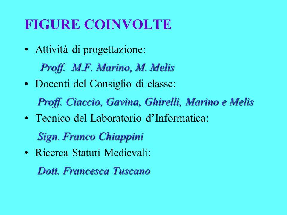 FIGURE COINVOLTE Proff. M.F. Marino, M. Melis