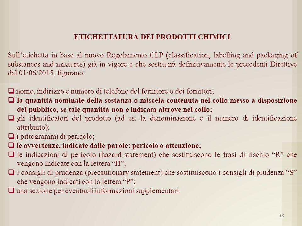ETICHETTATURA DEI PRODOTTI CHIMICI