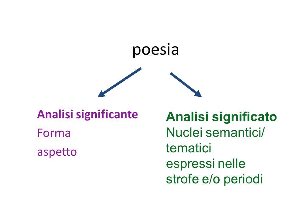 poesia Analisi significante Forma aspetto Analisi significato