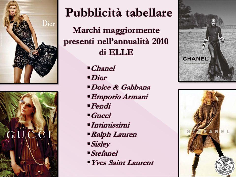Marchi maggiormente presenti nell'annualità 2010 di ELLE