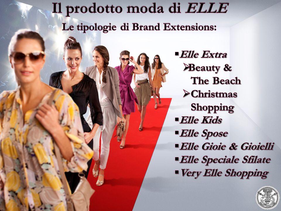 Il prodotto moda di ELLE Le tipologie di Brand Extensions: