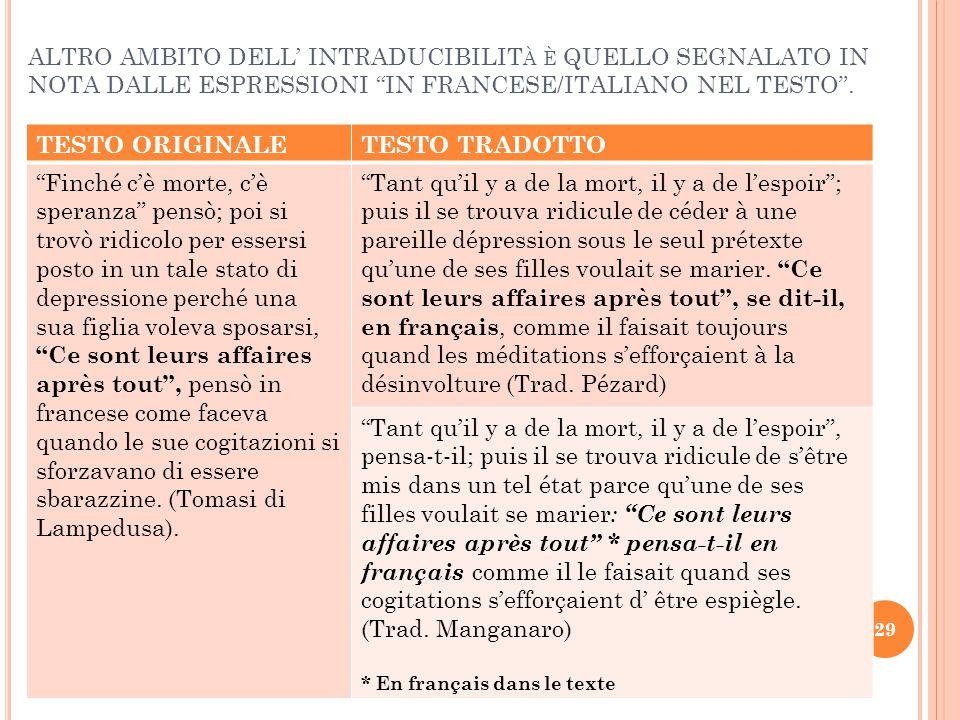 ALTRO AMBITO DELL' INTRADUCIBILITà è QUELLO SEGNALATO IN NOTA DALLE ESPRESSIONI IN FRANCESE/ITALIANO NEL TESTO .