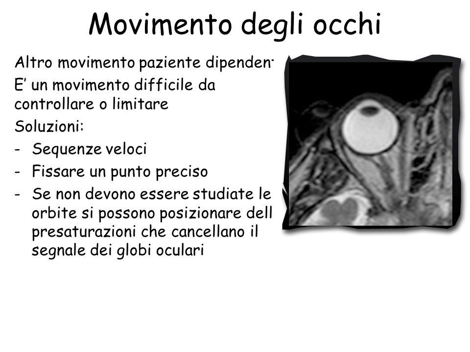 Movimento degli occhi Altro movimento paziente dipendente