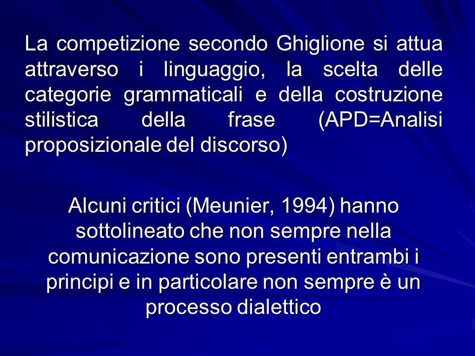 La competizione secondo Ghiglione si attua attraverso i linguaggio, la scelta delle categorie grammaticali e della costruzione stilistica della frase (APD=Analisi proposizionale del discorso)