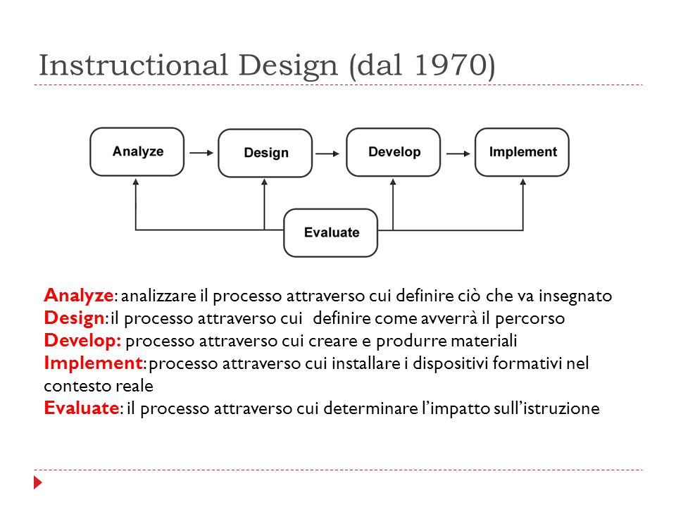 Instructional Design (dal 1970)