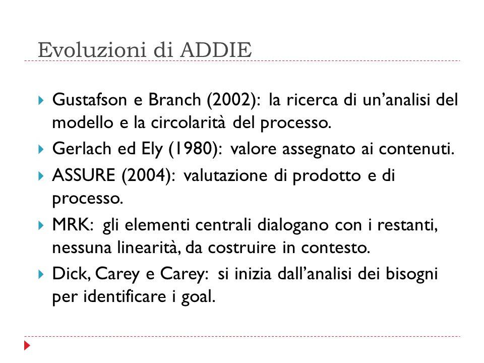 Evoluzioni di ADDIE Gustafson e Branch (2002): la ricerca di un'analisi del modello e la circolarità del processo.