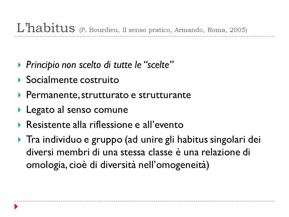 L'habitus (P. Bourdieu, Il senso pratico, Armando, Roma, 2005)