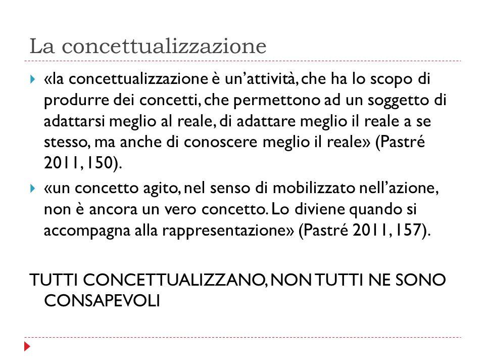 La concettualizzazione