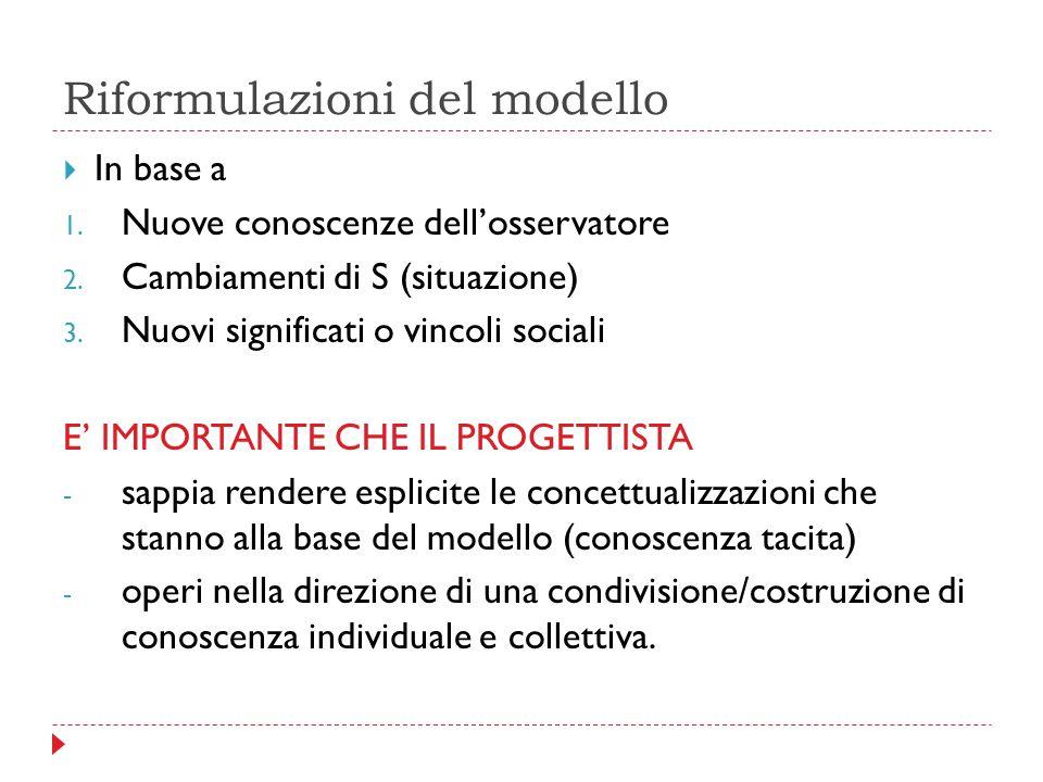 Riformulazioni del modello