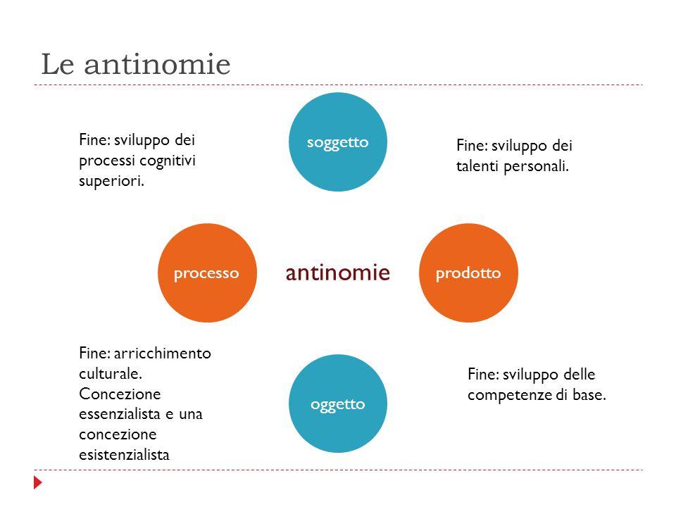 Le antinomie antinomie
