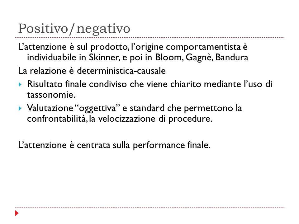 Positivo/negativo L'attenzione è sul prodotto, l'origine comportamentista è individuabile in Skinner, e poi in Bloom, Gagnè, Bandura.