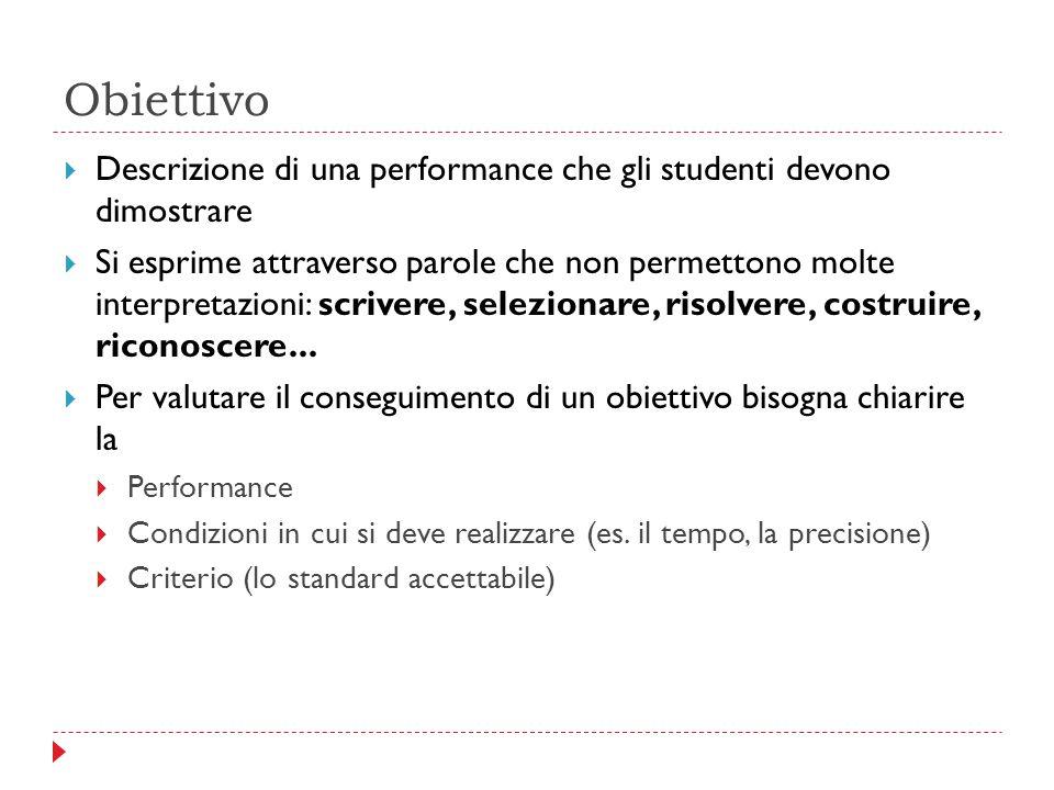 Obiettivo Descrizione di una performance che gli studenti devono dimostrare.