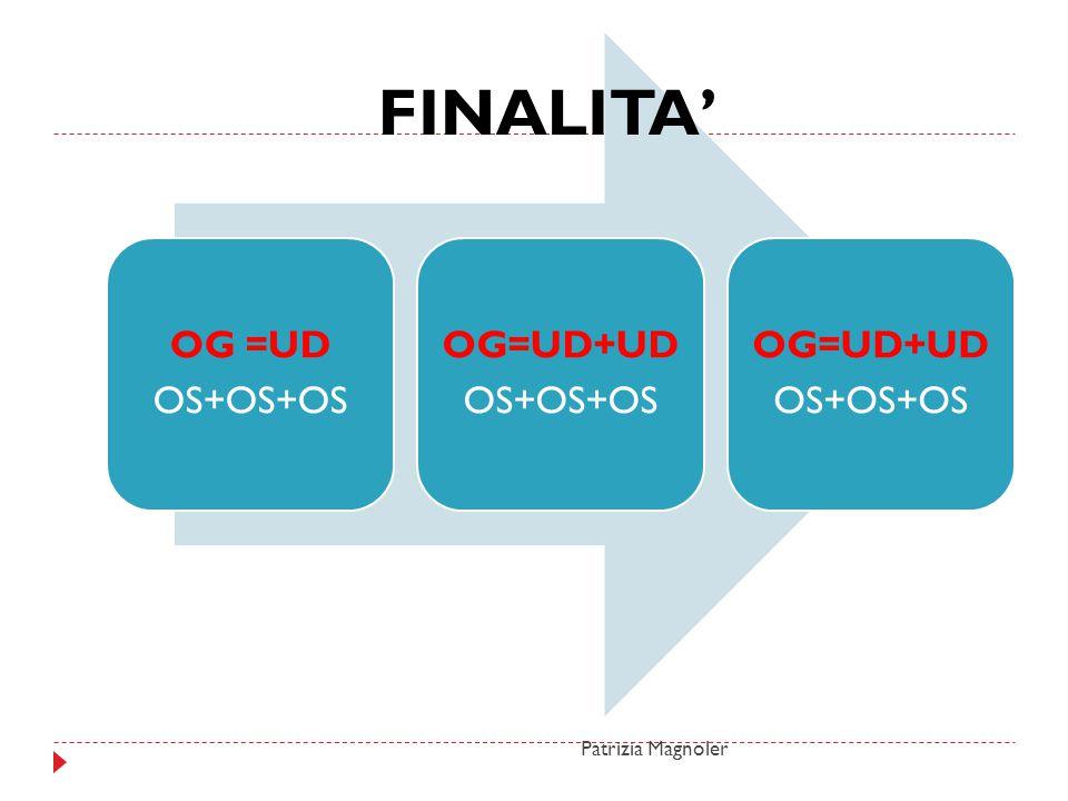 OG =UD OS+OS+OS OG=UD+UD FINALITA' Patrizia Magnoler
