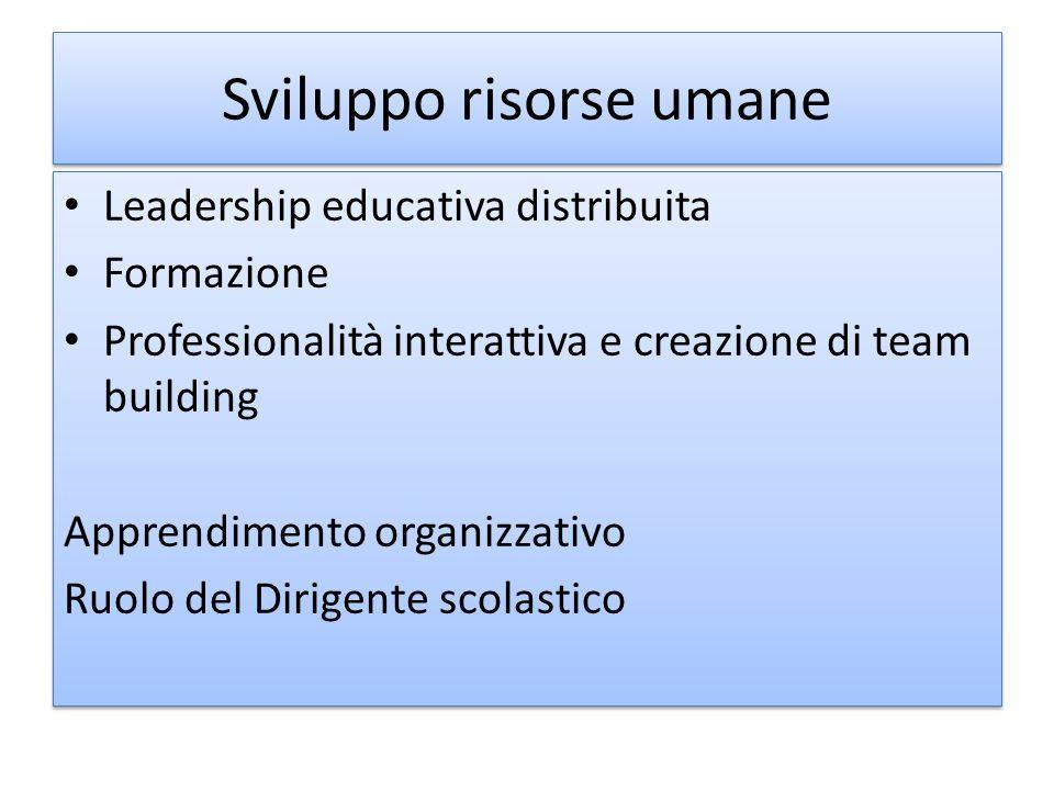 Sviluppo risorse umane