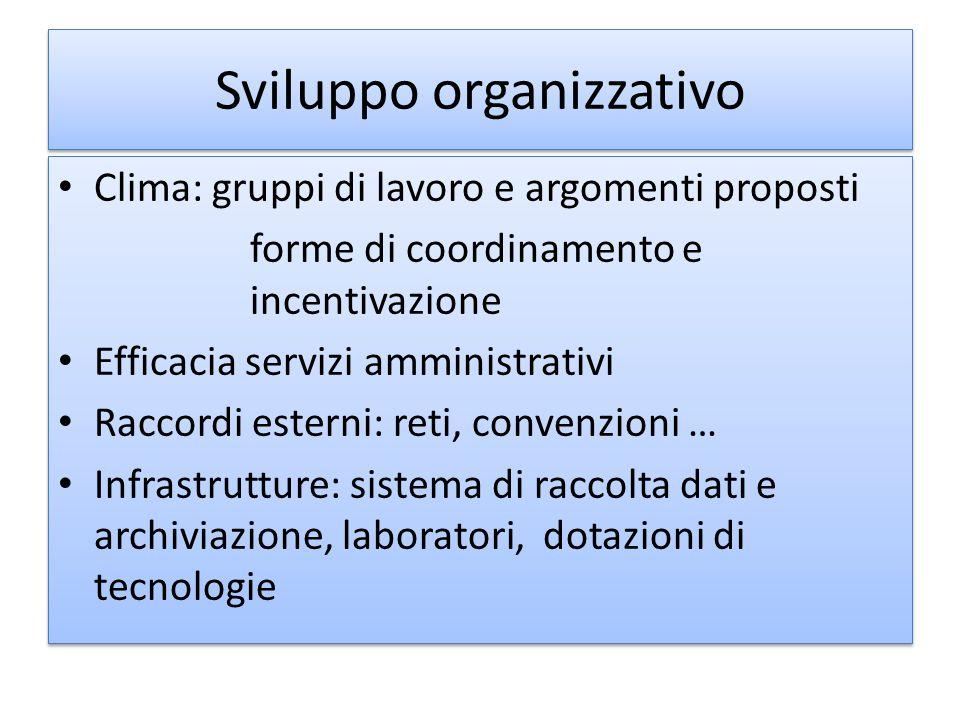 Sviluppo organizzativo