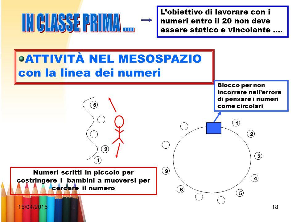 IN CLASSE PRIMA .... ATTIVITÀ NEL MESOSPAZIO con la linea dei numeri