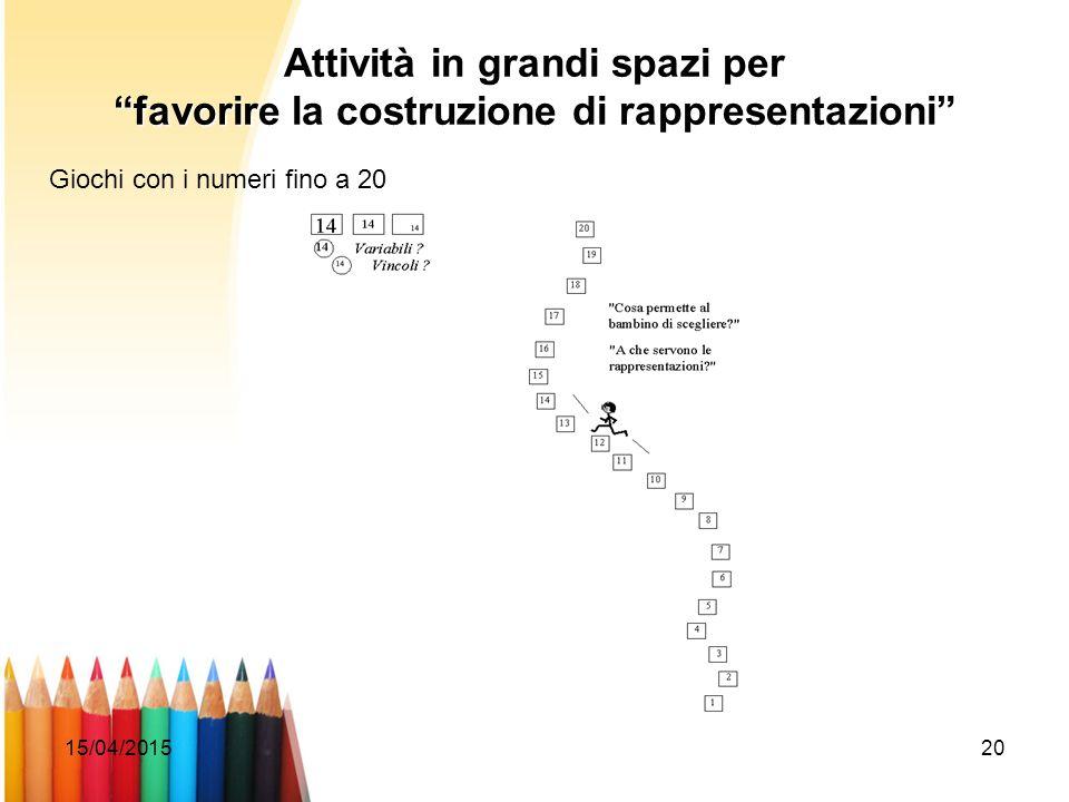 Attività in grandi spazi per favorire la costruzione di rappresentazioni