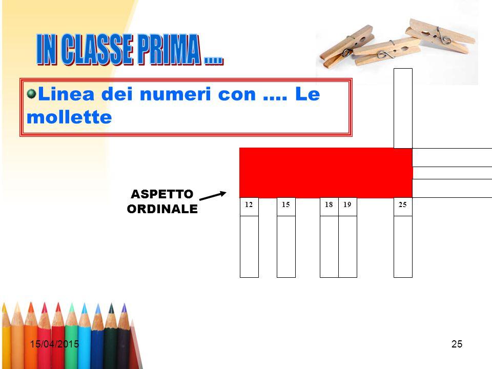 IN CLASSE PRIMA .... Linea dei numeri con …. Le mollette