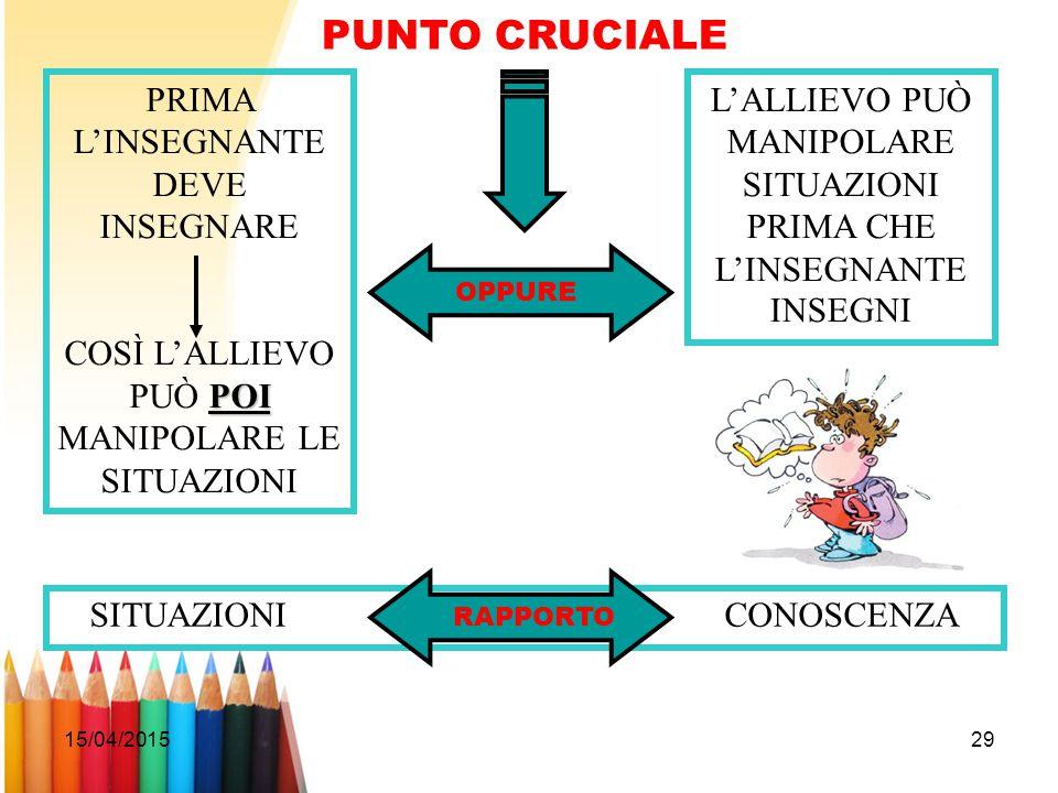 PUNTO CRUCIALE PRIMA L'INSEGNANTE DEVE INSEGNARE