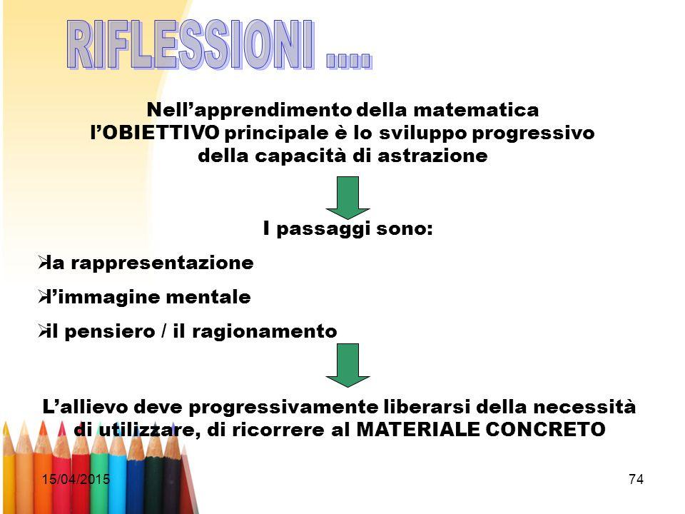 RIFLESSIONI .... Nell'apprendimento della matematica l'OBIETTIVO principale è lo sviluppo progressivo della capacità di astrazione.