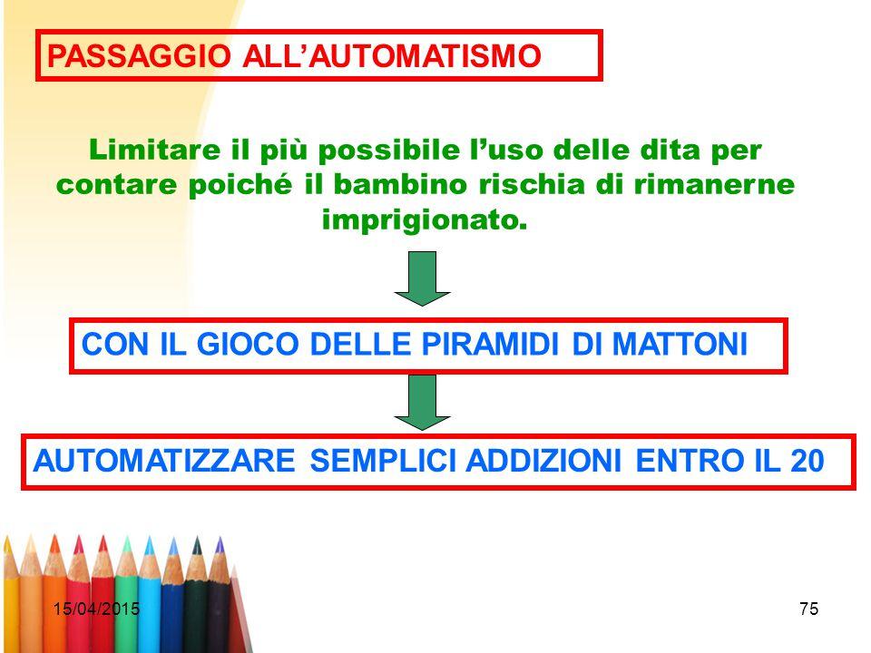 PASSAGGIO ALL'AUTOMATISMO