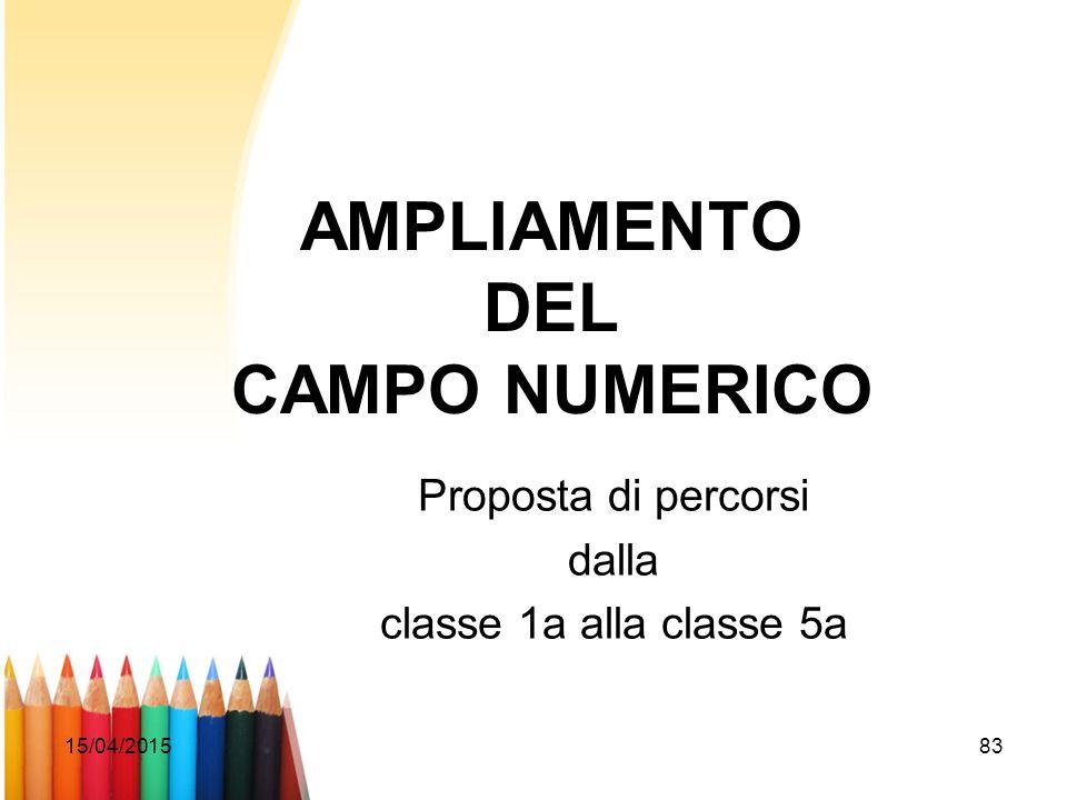 AMPLIAMENTO DEL CAMPO NUMERICO