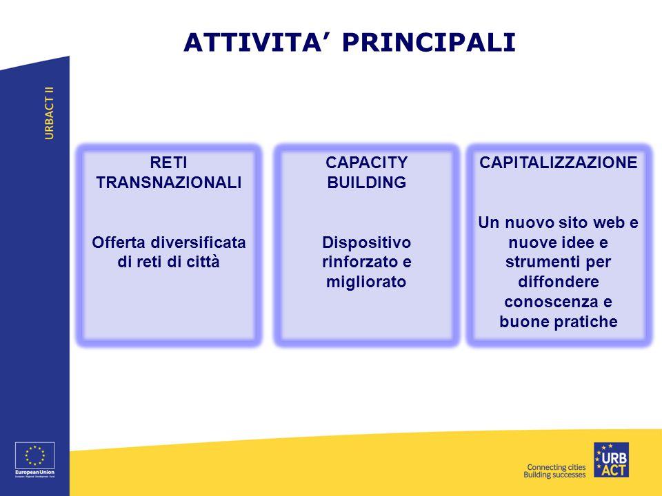 ATTIVITA' PRINCIPALI RETI TRANSNAZIONALI