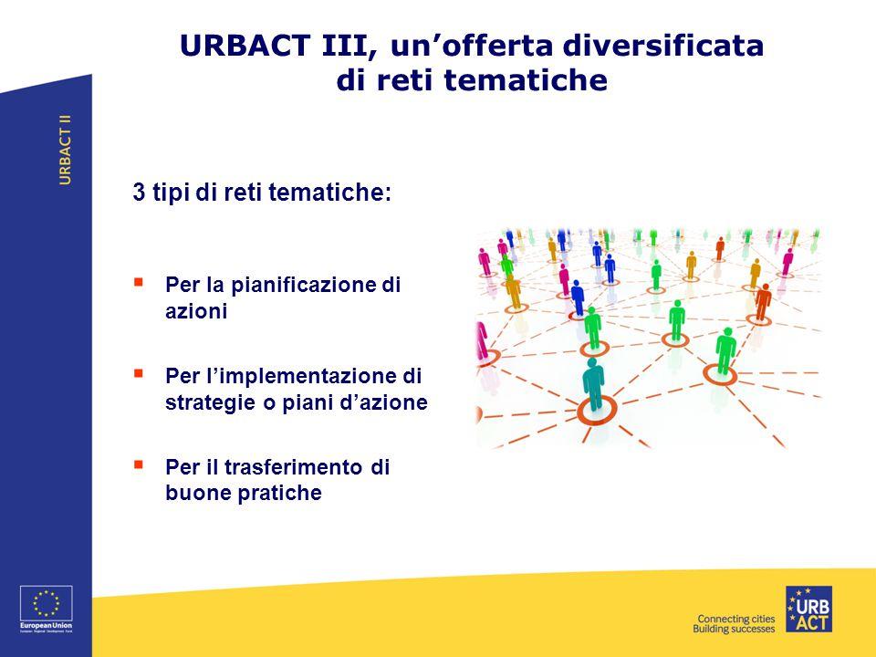 URBACT III, un'offerta diversificata di reti tematiche