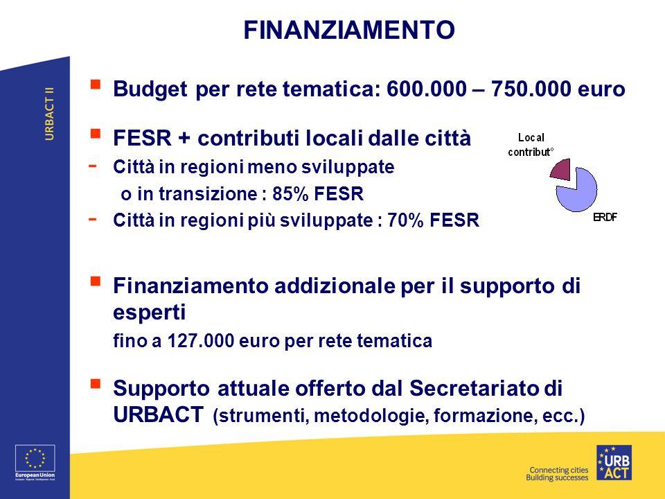 FINANZIAMENTO Budget per rete tematica: 600.000 – 750.000 euro