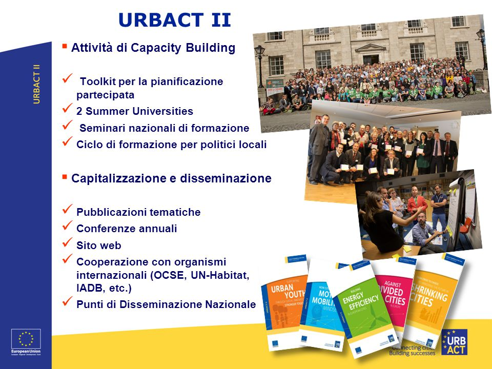 URBACT II Attività di Capacity Building