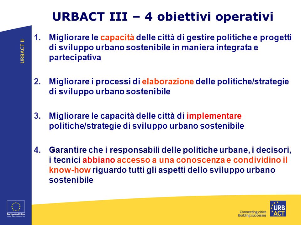 URBACT III – 4 obiettivi operativi