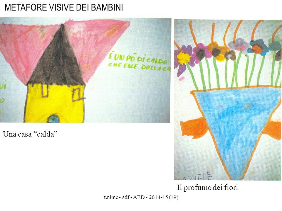 METAFORE VISIVE DEI BAMBINI