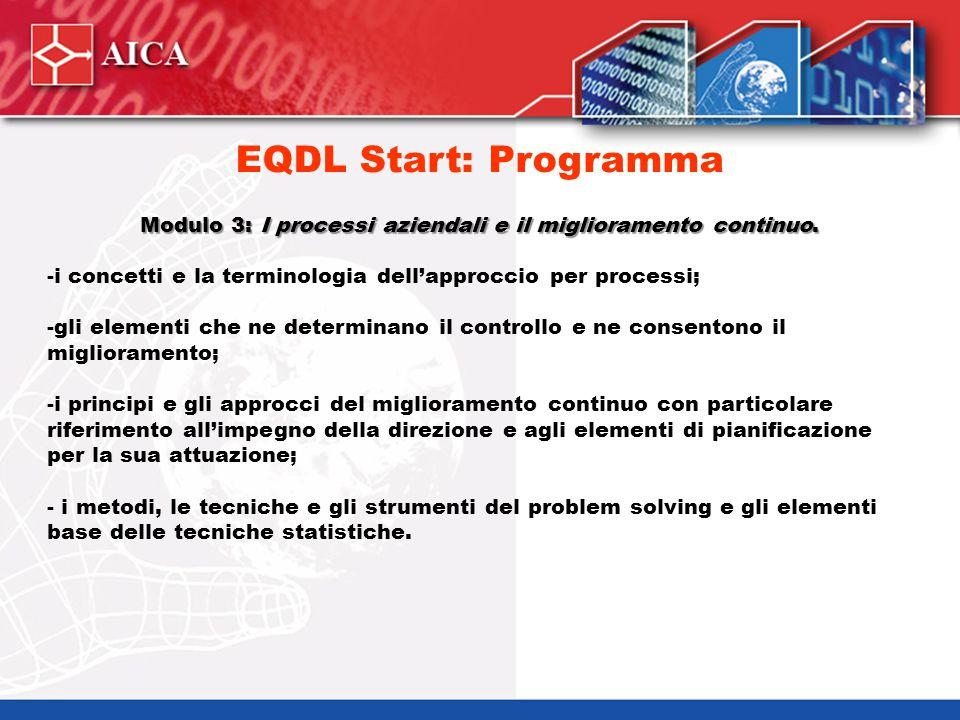 ISO/IEC 20000:2005 - Requisiti Sistemi di gestione dei Servizi IT