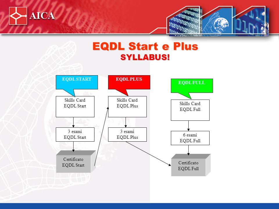 Valenza professionale dell'EQDL